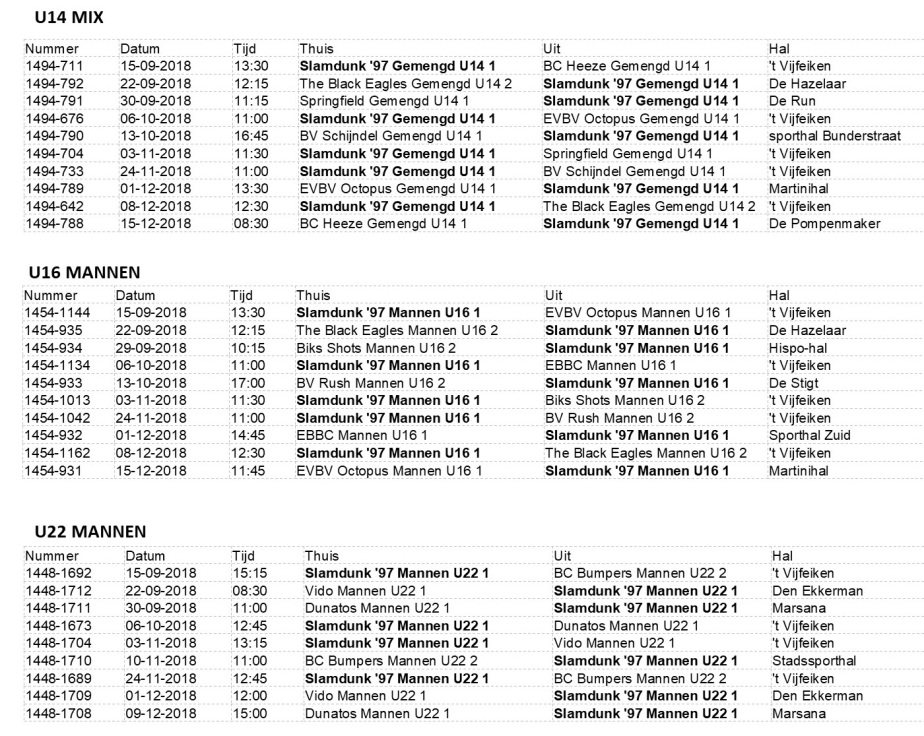 wedstrijden eerste helft seizoen 2018-2019